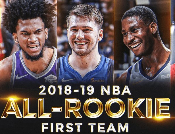 2018 19 Nba All Rookie Team Best Cardplayer Investment