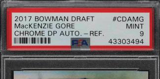Mackenzie Gore Rookie Cards