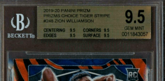 top prizm cards basketball