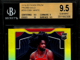 Best Coby White Rookie Cards