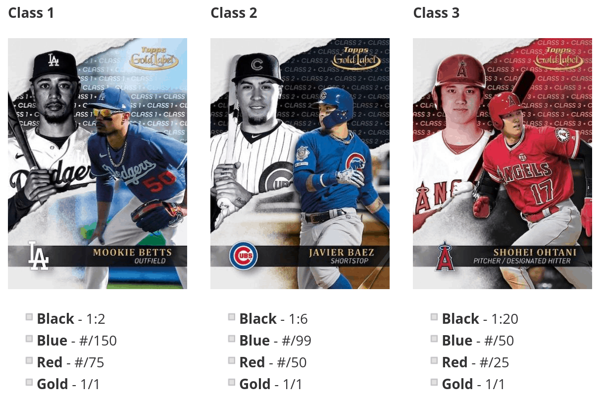 2020 Topps Gold Label Baseball Base Parallels Breakdown