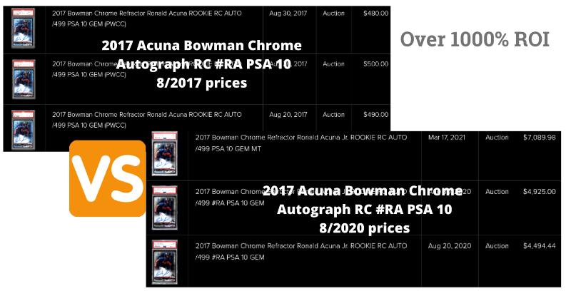 acuna 2017 bowman chrome auto infographic