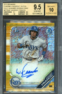 Most Expensive Wander Franco Cards