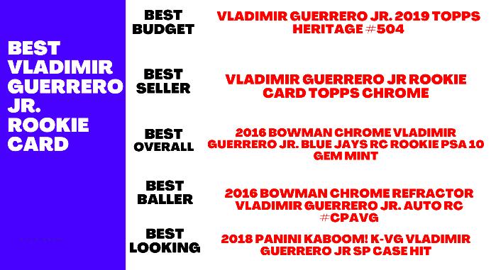 Vladimir Guerrero Jr. Rookie Card Best Cards