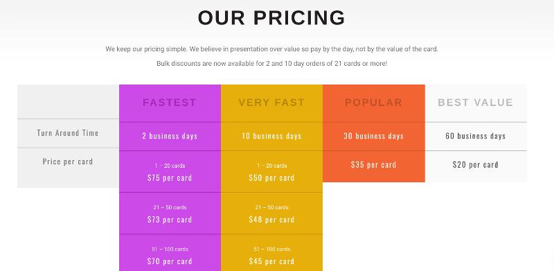 hga grading prices