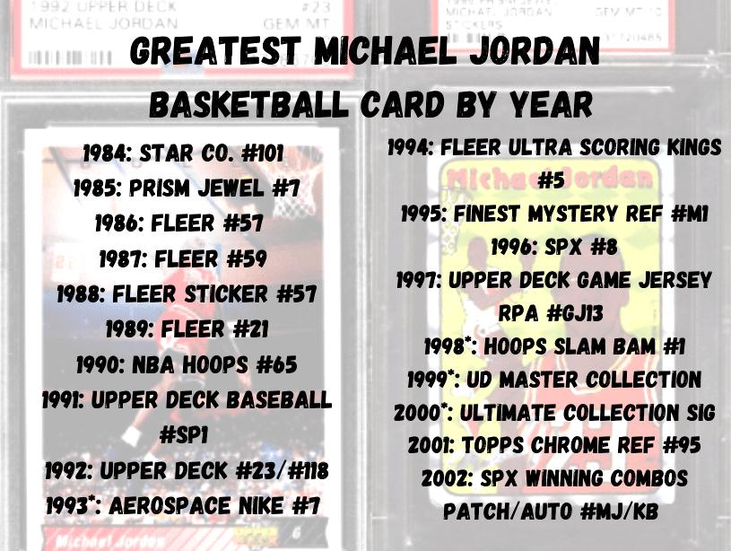 Michael Jordan Best Cards By Year